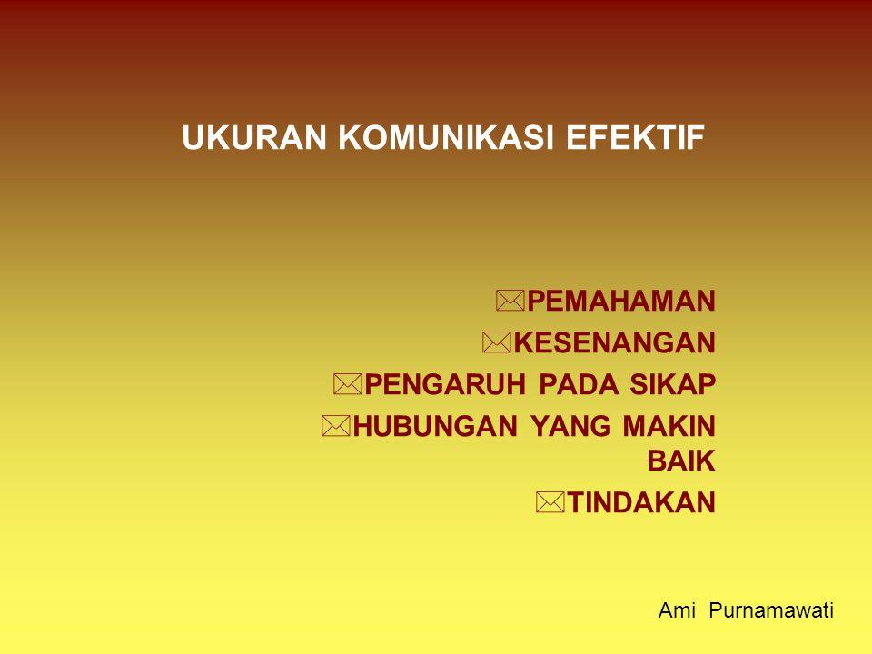 KOMUNIKASI EFEKTIF R MAKNA YANG DITANGKAP PENERIMA = = 1 S MAKNA YANG DIMAKSUD PENGIRIM Ami Purnamawati
