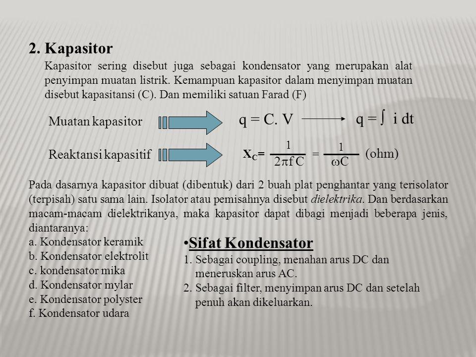 C. Resistor yang bergantung pada Tegangan / VDR Simbol VDR Tegangan naik Tegangan turun R berkurang R membesar Kerusakan yang sering terjadi pada resi