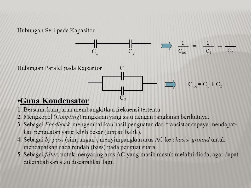 2. Polar Mempunyai terminal positif dan negatif, kapasitansinya  1  F, terbuat dari aluminium, tantalum. - + Simbol kapasitor elektrolit Elektrolit