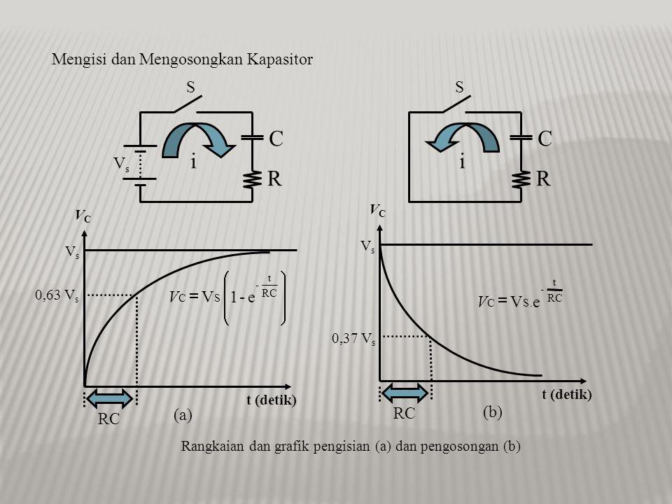Hubungan Seri pada Kapasitor C1C1 C2C2 1 C tot = 1 C1C1 1 C2C2 + Hubungan Paralel pada Kapasitor C2C2 C1C1 C tot = C 1 + C 2 •Guna Kondensator 1.