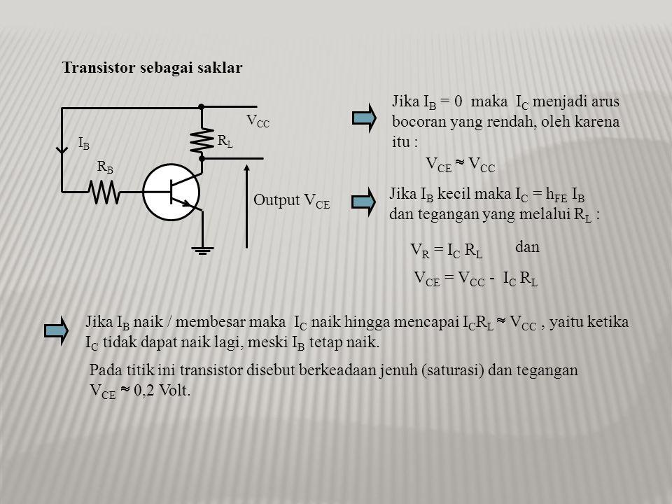 2. Transistor Basis Emitor Kolektor Emitor Kolektor Simbol untuk transistor (a) NPN (b) PNP (a) (b) Karakterisitk operasi Transistor V CEO V CBO V EBO