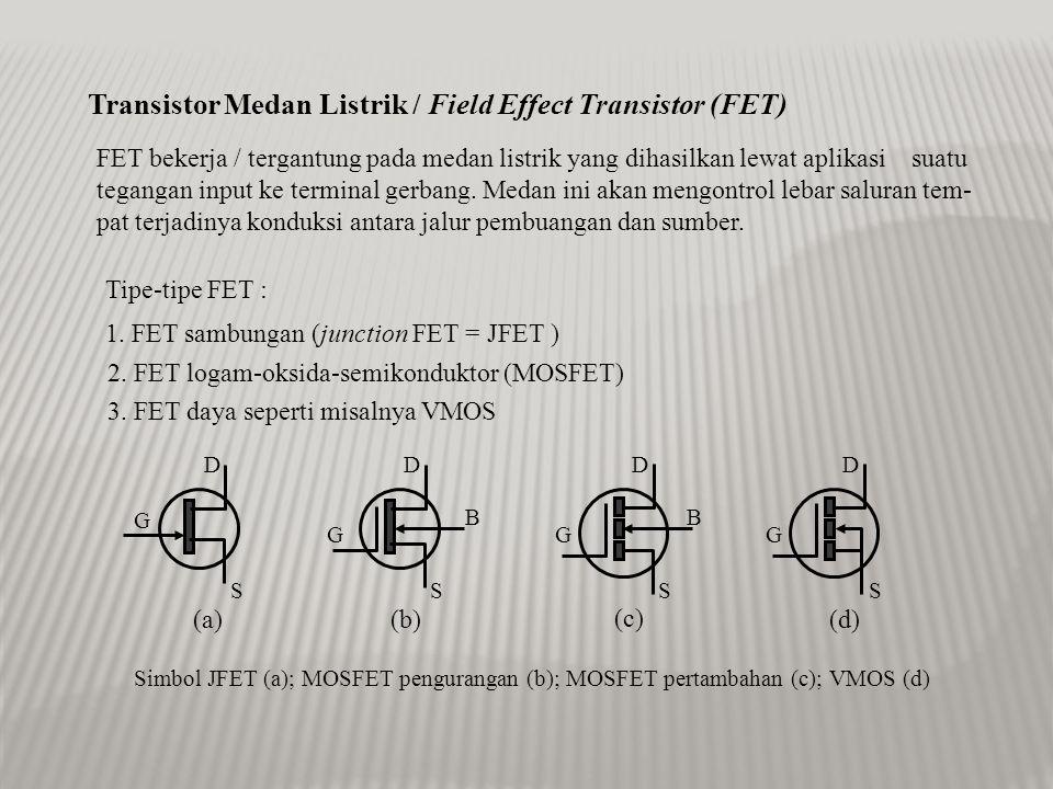 Transistor sebagai saklar Jika I B = 0 maka I C menjadi arus bocoran yang rendah, oleh karena itu : V CE  V CC IBIB RBRB RLRL Output V CE V CC Jika I B kecil maka I C = h FE I B dan tegangan yang melalui R L : V R = I C R L dan V CE = V CC - I C R L Jika I B naik / membesar maka I C naik hingga mencapai I C R L  V CC, yaitu ketika I C tidak dapat naik lagi, meski I B tetap naik.