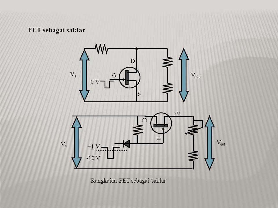 Transistor Medan Listrik / Field Effect Transistor (FET) FET bekerja / tergantung pada medan listrik yang dihasilkan lewat aplikasi suatu tegangan input ke terminal gerbang.