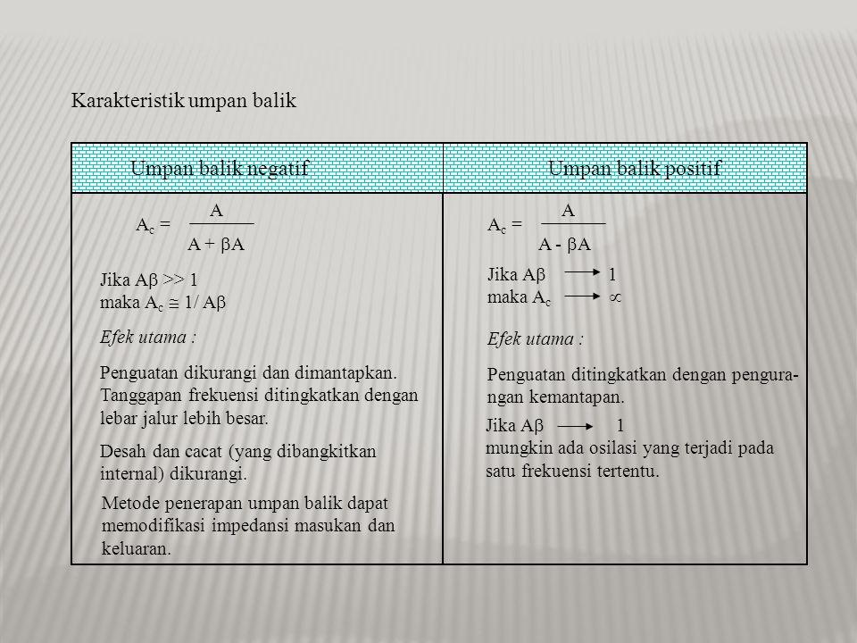 Umpan Balik dalam Penguat Ada dua jenis umpan balik : 1.