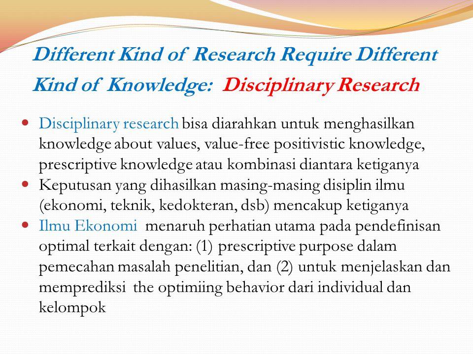 Different Kind of Research Require Different Kind of Knowledge: Disciplinary Research  Disciplinary research bisa diarahkan untuk menghasilkan knowle