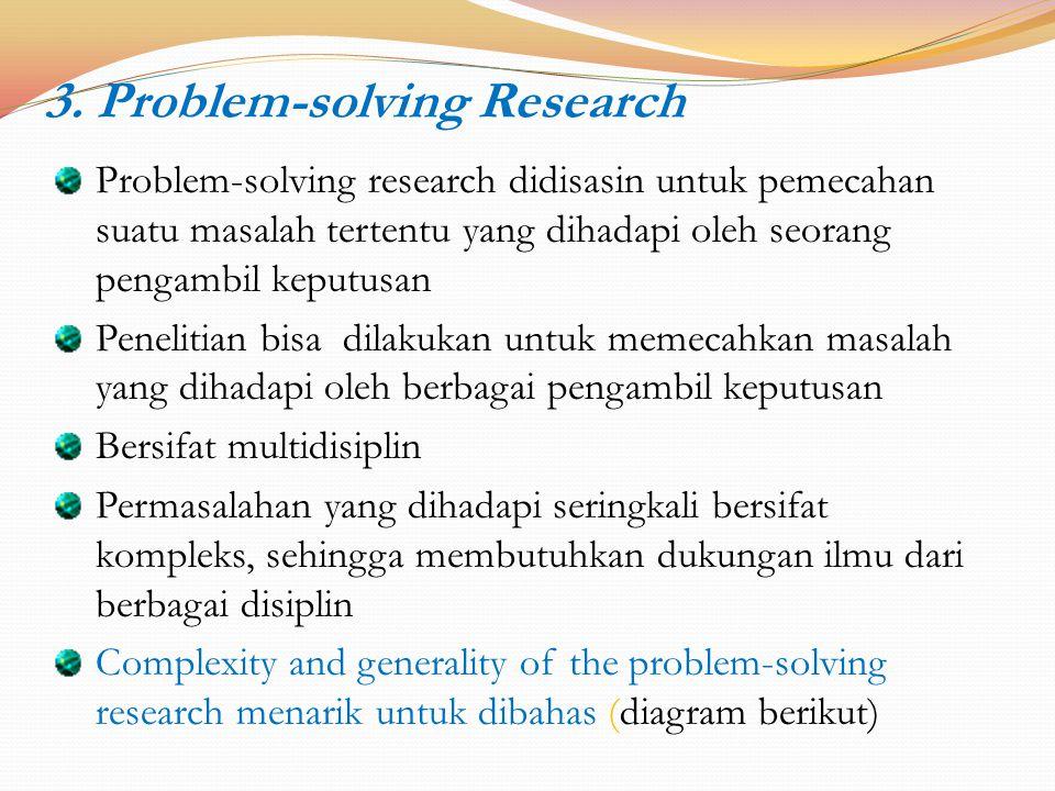 3. Problem-solving Research Problem-solving research didisasin untuk pemecahan suatu masalah tertentu yang dihadapi oleh seorang pengambil keputusan P