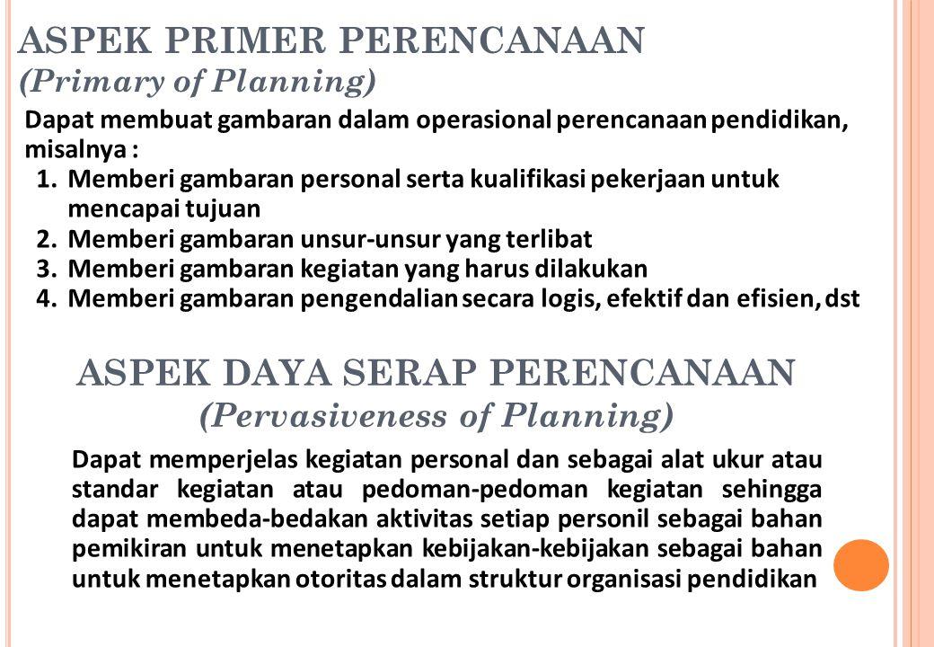 ASPEK PRIMER PERENCANAAN (Primary of Planning) Dapat membuat gambaran dalam operasional perencanaan pendidikan, misalnya : 1.Memberi gambaran personal