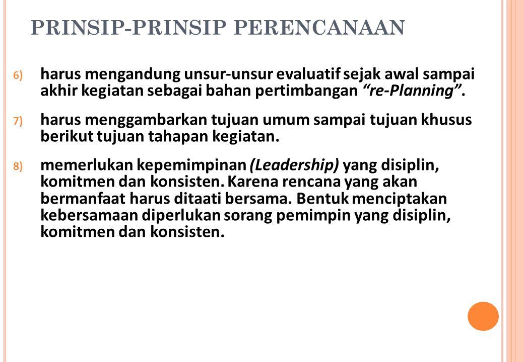 """PRINSIP-PRINSIP PERENCANAAN 6) harus mengandung unsur-unsur evaluatif sejak awal sampai akhir kegiatan sebagai bahan pertimbangan """"re-Planning"""". 7) ha"""
