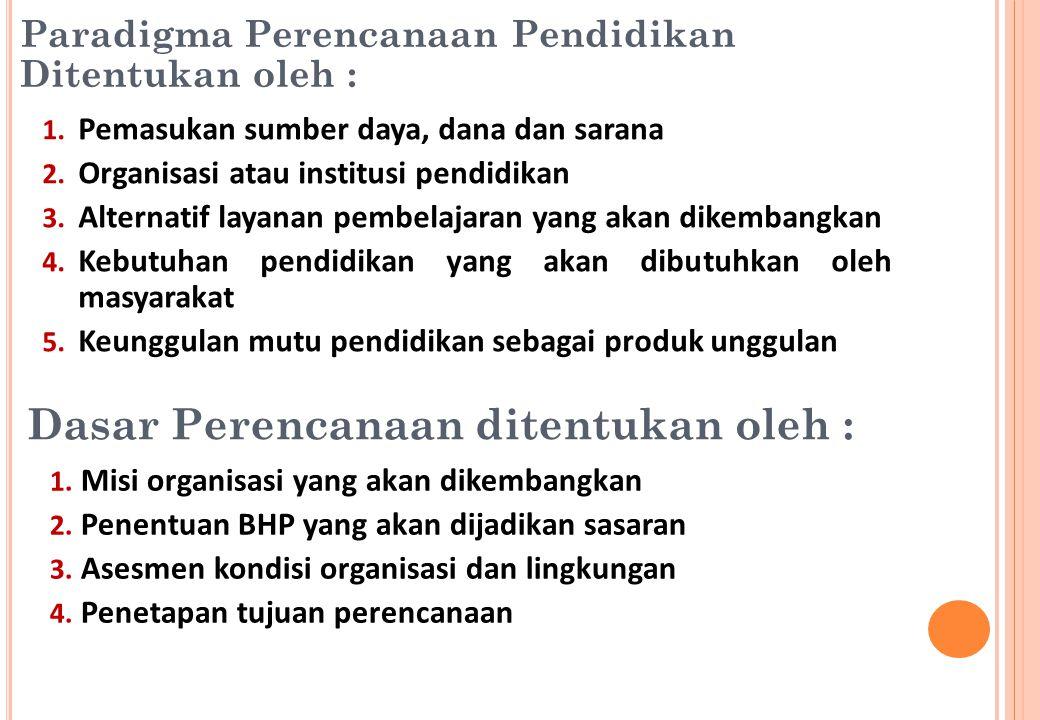 Paradigma Perencanaan Pendidikan Ditentukan oleh : Dasar Perencanaan ditentukan oleh : 1. Misi organisasi yang akan dikembangkan 2. Penentuan BHP yang