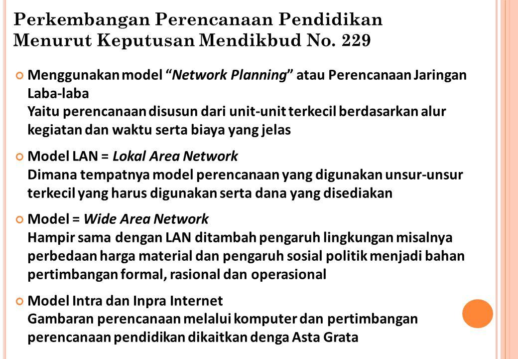 """Perkembangan Perencanaan Pendidikan Menurut Keputusan Mendikbud No. 229 Menggunakan model """"Network Planning"""" atau Perencanaan Jaringan Laba-laba Yaitu"""