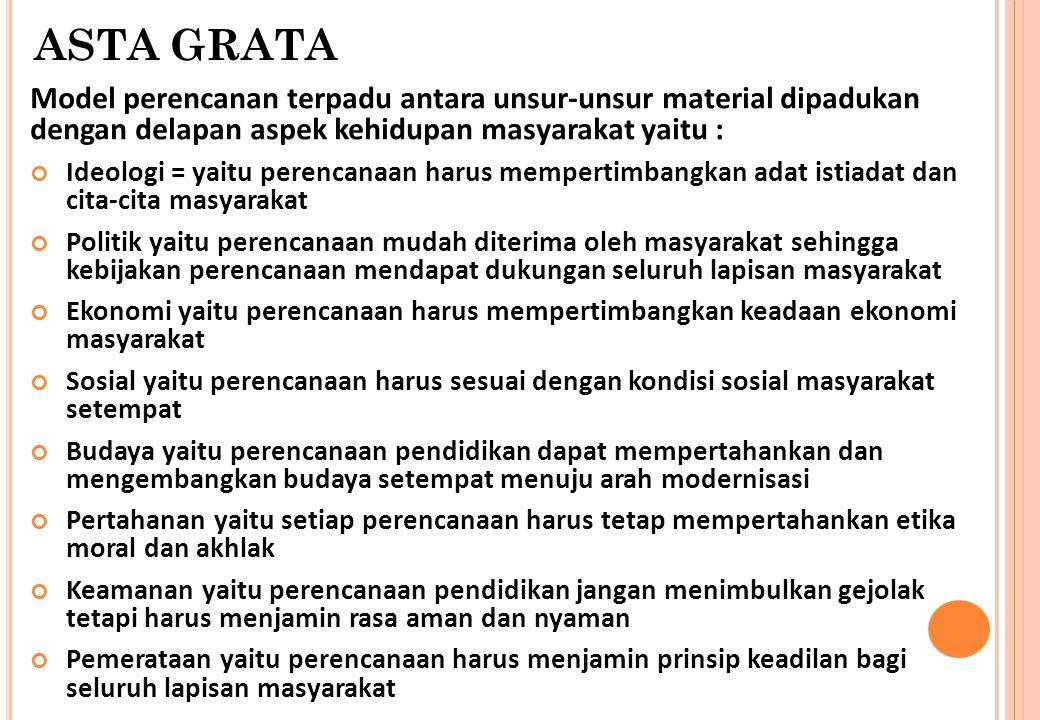ASTA GRATA Model perencanan terpadu antara unsur-unsur material dipadukan dengan delapan aspek kehidupan masyarakat yaitu : Ideologi = yaitu perencana