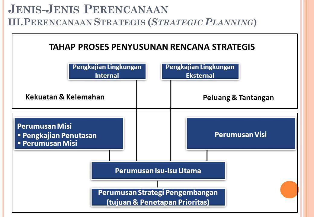 J ENIS -J ENIS P ERENCANAAN III. P ERENCANAAN S TRATEGIS ( S TRATEGIC P LANNING ) Pengkajian Lingkungan Internal Pengkajian Lingkungan Eksternal Perum