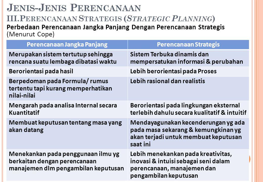 J ENIS -J ENIS P ERENCANAAN III. P ERENCANAAN S TRATEGIS ( S TRATEGIC P LANNING ) Perbedaan Perencanaan Jangka Panjang Dengan Perencanaan Strategis (M