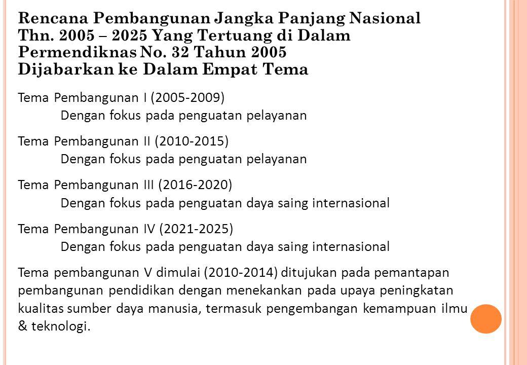 Rencana Pembangunan Jangka Panjang Nasional Thn. 2005 – 2025 Yang Tertuang di Dalam Permendiknas No. 32 Tahun 2005 Dijabarkan ke Dalam Empat Tema Tema