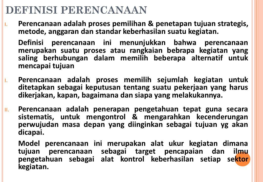 SYARAT SEORANG PERENCANA 3.