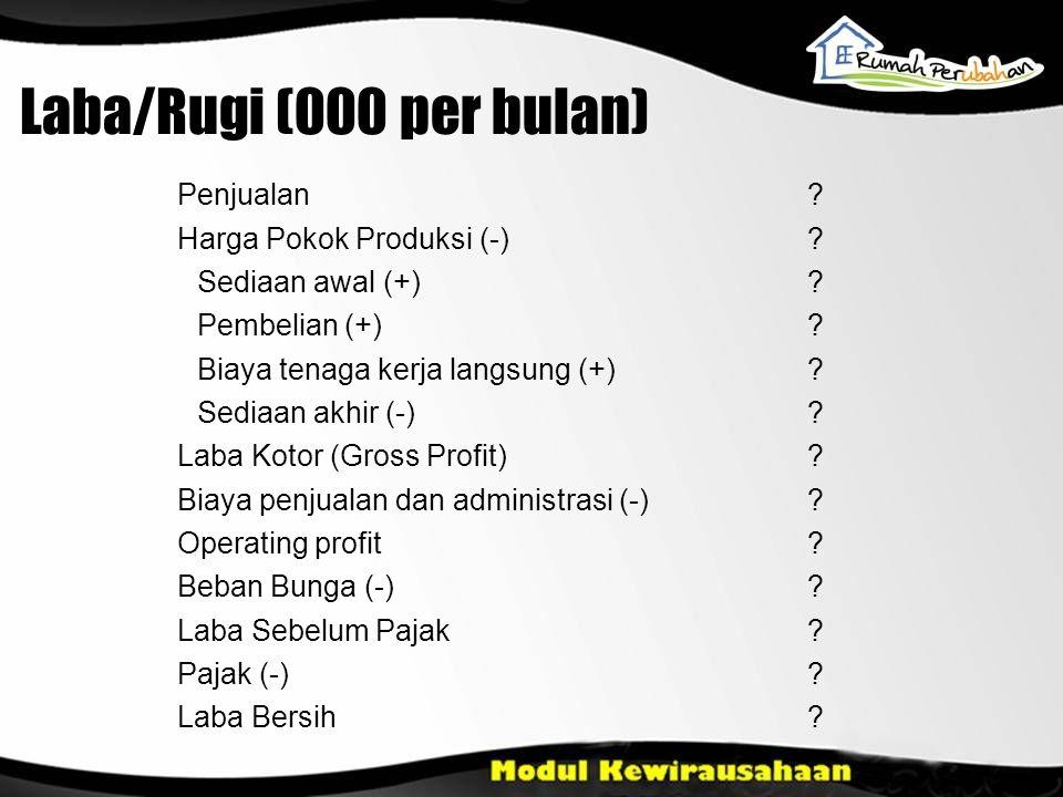 Laba/Rugi (000 per bulan) Penjualan.Harga Pokok Produksi (-).