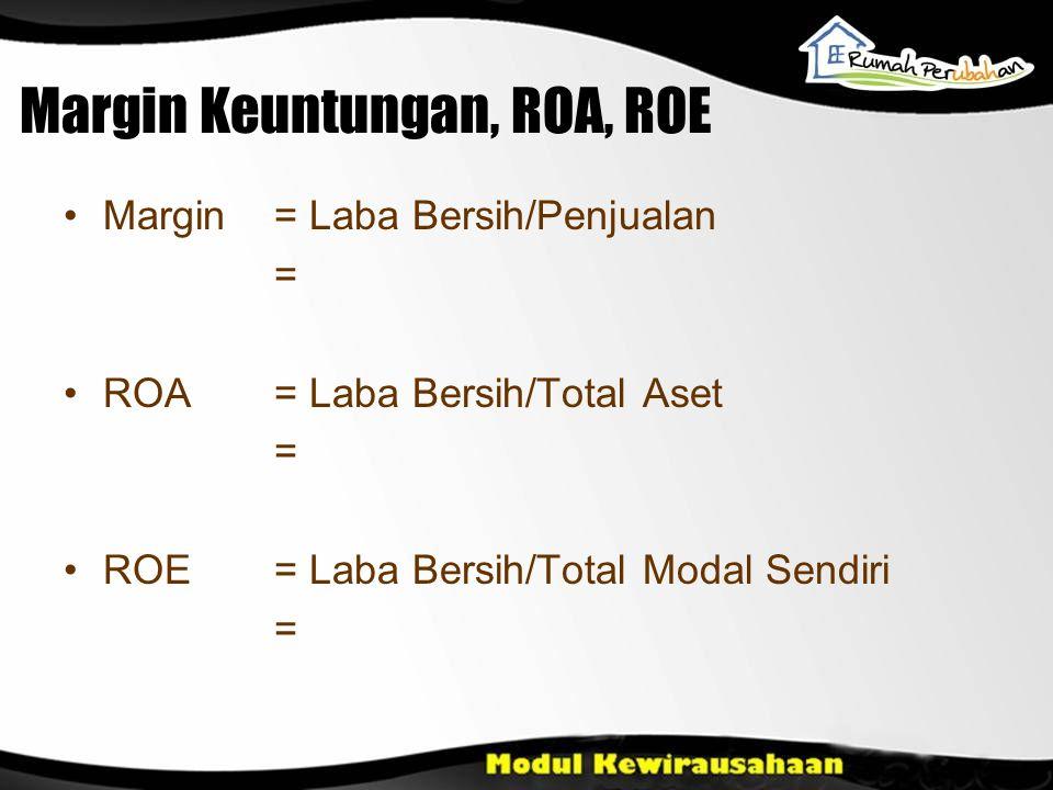 Margin Keuntungan, ROA, ROE •Margin = Laba Bersih/Penjualan = •ROA = Laba Bersih/Total Aset = •ROE = Laba Bersih/Total Modal Sendiri =