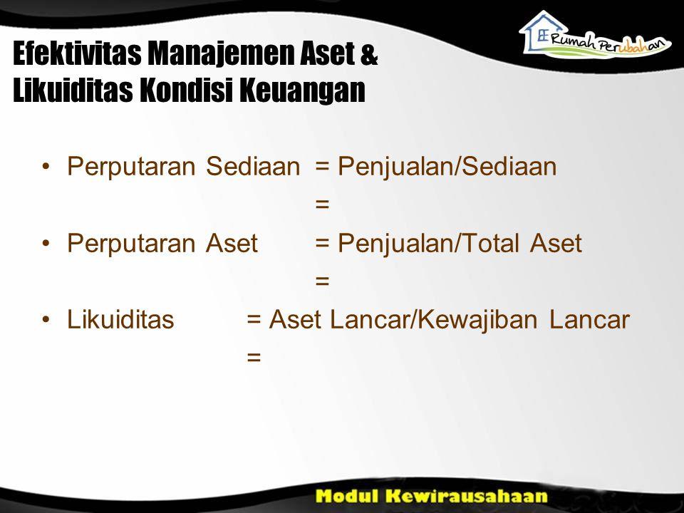 Efektivitas Manajemen Aset & Likuiditas Kondisi Keuangan •Perputaran Sediaan = Penjualan/Sediaan = •Perputaran Aset = Penjualan/Total Aset = •Likuiditas= Aset Lancar/Kewajiban Lancar =
