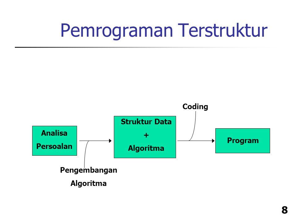 79 Algoritma (pseudo code) IGS - 1  Langkah ke-1 : Tebak sebarang nilai awal untuk variabel x 2, x 3,..., x n.