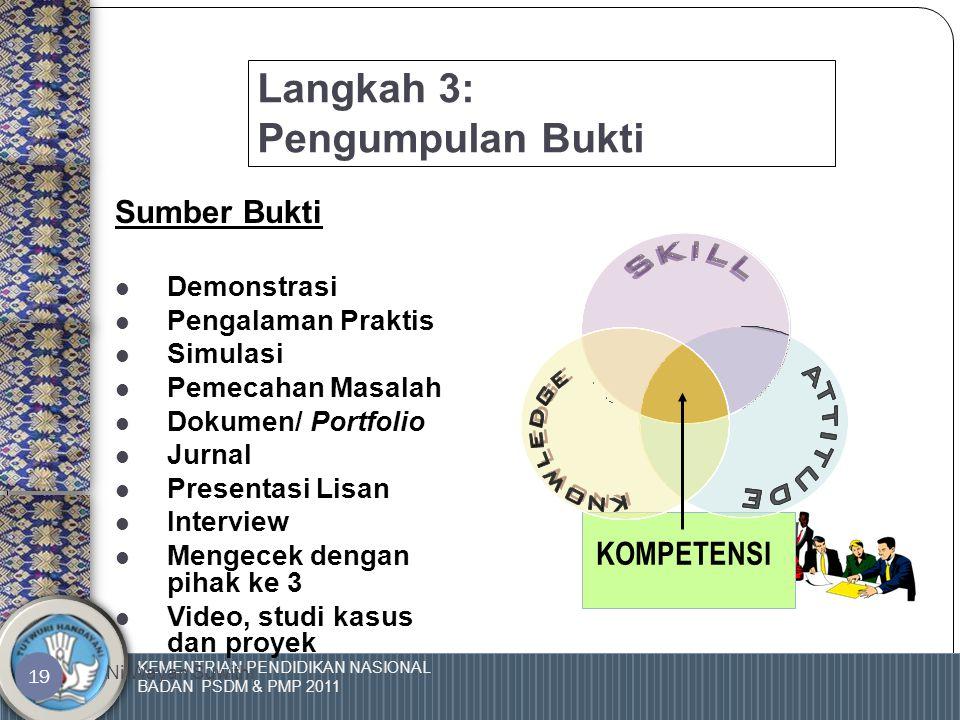 KEMENTRIAN PENDIDIKAN NASIONAL BADAN PSDM & PMP 2011 Ni Wayan Suwithi 18 Membuat kandidat merasa nyaman Menjelaskan kenapa kandidat di-assess Menjelas