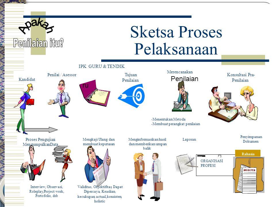 KEMENTRIAN PENDIDIKAN NASIONAL BADAN PSDM & PMP 2011 Ni Wayan Suwithi 22 Langkah 6: Laporan assessment Melaporkan pelaksanaan assessment, yang berisi: