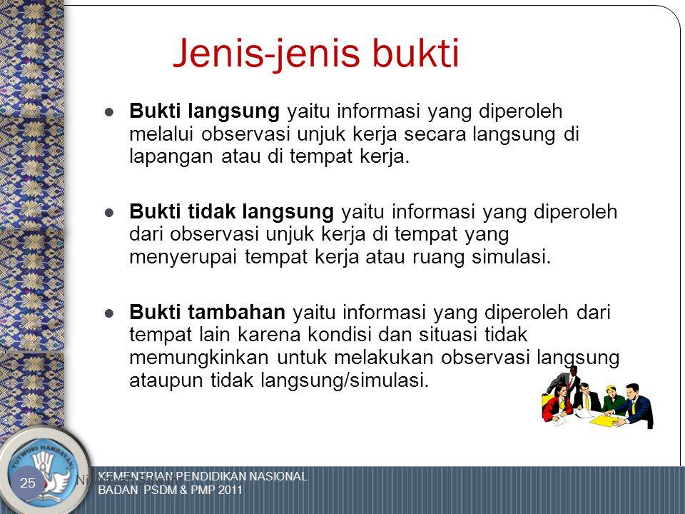 KEMENTRIAN PENDIDIKAN NASIONAL BADAN PSDM & PMP 2011 Ni Wayan Suwithi 24  Aturan Pengumpulan Bukti  Matrix penilaian  Bank Pertanyaan  Cek lis observasi  Membuat Cek Lis Unjuk Kerja Merancang Dokumen Penilaian