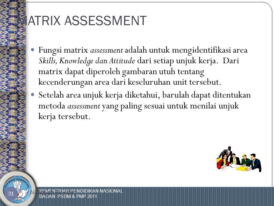 KEMENTRIAN PENDIDIKAN NASIONAL BADAN PSDM & PMP 2011 Ni Wayan Suwithi 30 4. Sufficiency/Cukup  Sufficiency berkaitan dengan apakah bukti yang dikumpu