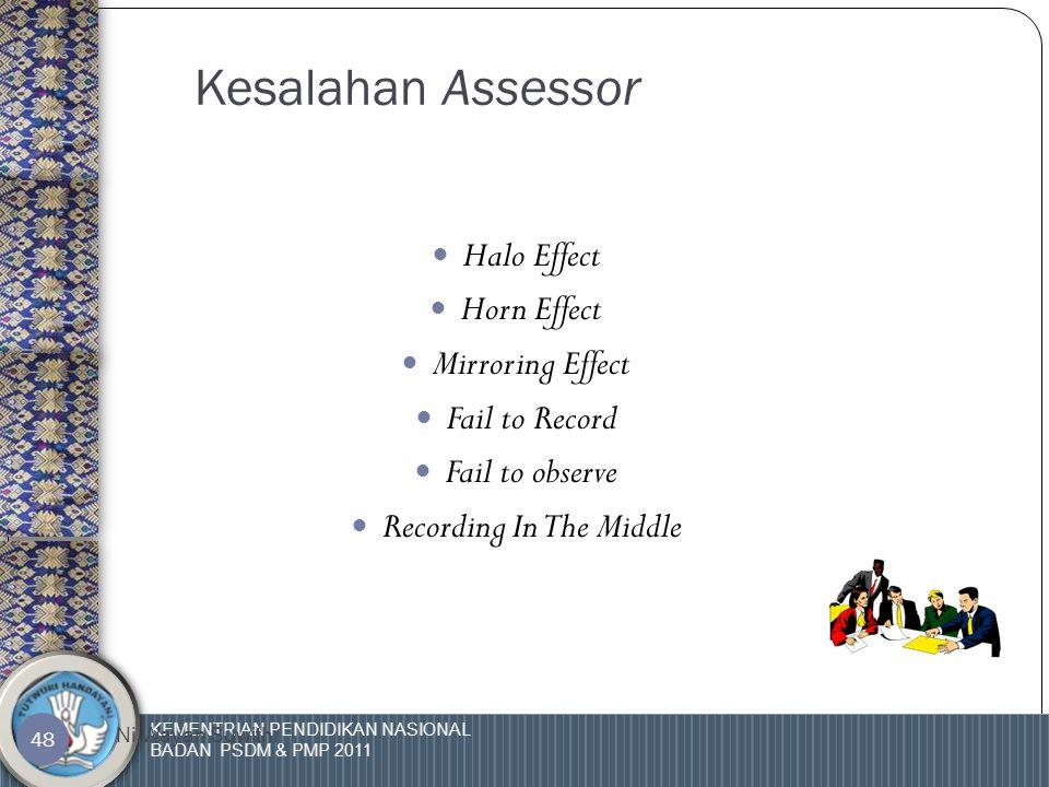 KEMENTRIAN PENDIDIKAN NASIONAL BADAN PSDM & PMP 2011 Ni Wayan Suwithi 47 Mencatat Assessment Cek kembali perangkat assessment anda, apakah sudah dicat