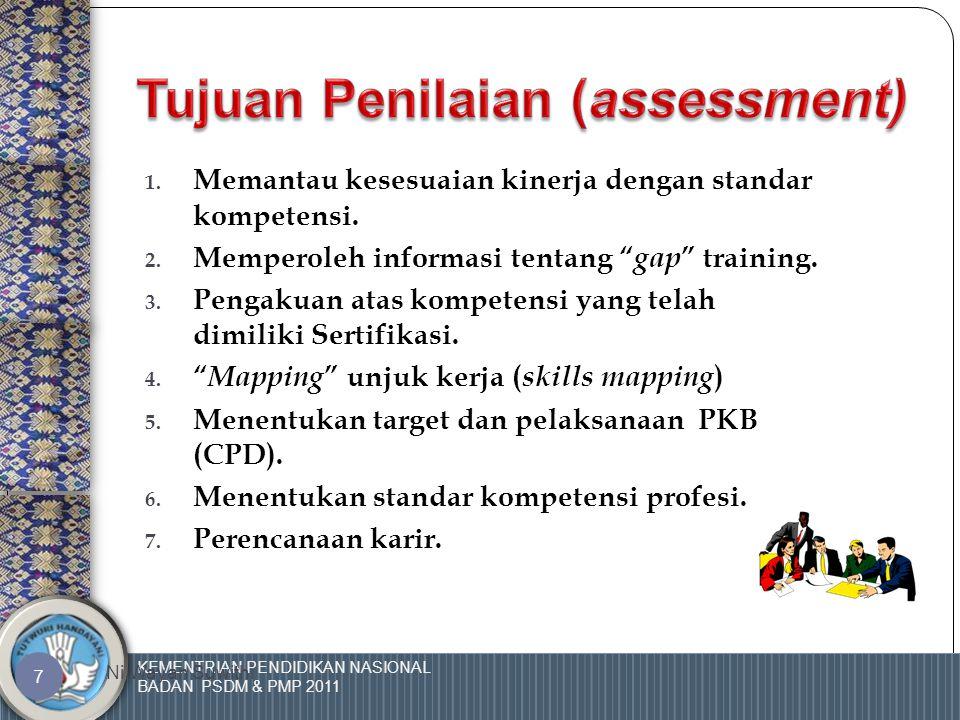 """KEMENTRIAN PENDIDIKAN NASIONAL BADAN PSDM & PMP 2011 Ni Wayan Suwithi 17 Langkah I: Perencanaan & pengorganisasian  Apakah peserta dan pihak-pihak terkait telah diinformasikan  Menentukan Lokasi  Menentukan waktu dan apa yang akan di- assess  Menentukan metode yang akan digunakan  Menentukan siapa saja yang terlibat dalam assessment nantinya  Menentukan berapa lama waktu yang diperlukan untuk assessment  Bahan sumber dan biaya  Apakah saya sebagai assessor telah siap?  """"Apakah persiapan saya telah di- dokumentasikan?  """" Apakah semua dokumen dan formulir yang diperlukan telah siap?  Mempersiapakan Rencana B, jika assessment tidak berjalan sesuai rencana"""