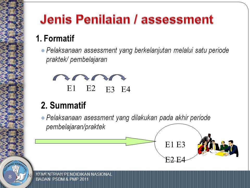 KEMENTRIAN PENDIDIKAN NASIONAL BADAN PSDM & PMP 2011 Ni Wayan Suwithi 58 Pelaporan Laporan terdiri dari:  Hasil assesment  Aspek positif dan negatif  Rekomendasi untuk peningkatan untuk proses assessment.