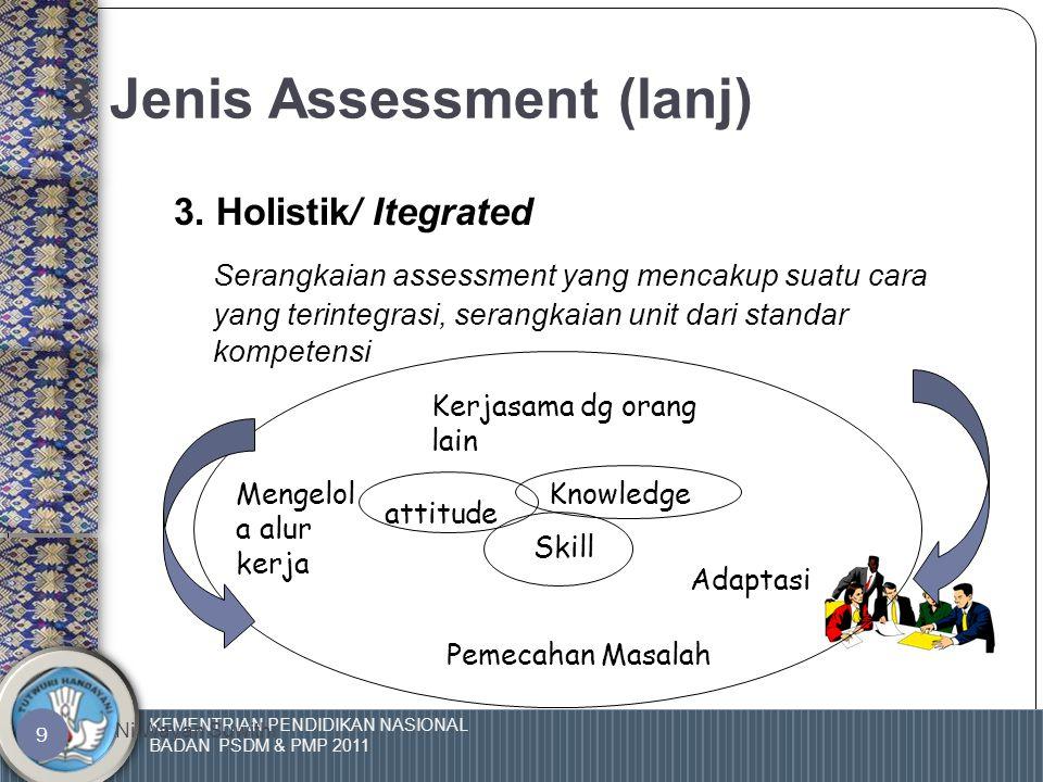 KEMENTRIAN PENDIDIKAN NASIONAL BADAN PSDM & PMP 2011 Ni Wayan Suwithi 8 3 1. Formatif  Pelaksanaan assessment yang berkelanjutan melalui satu periode