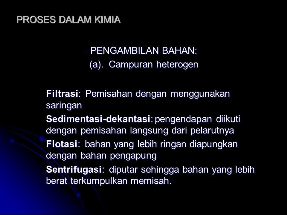 PROSES DALAM KIMIA - PENGAMBILAN BAHAN: (a). Campuran heterogen (a). Campuran heterogen Filtrasi: Pemisahan dengan menggunakan saringan Sedimentasi-de