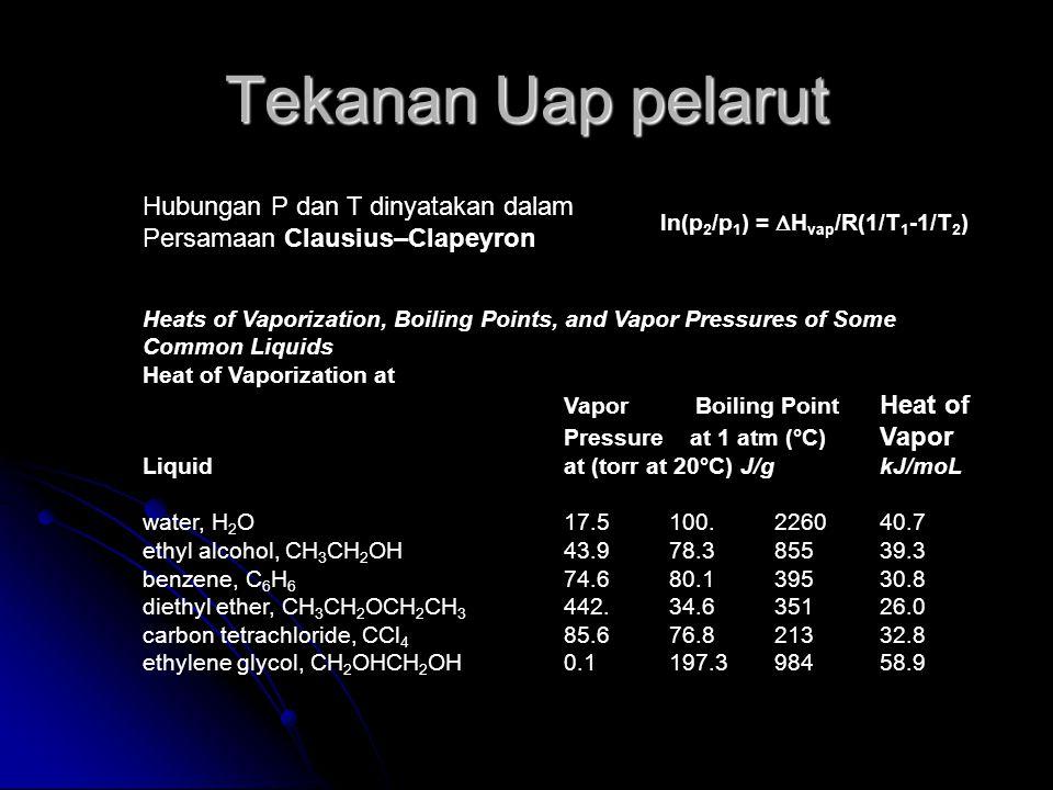 Tekanan Uap pelarut Hubungan P dan T dinyatakan dalam Persamaan Clausius–Clapeyron ln(p 2 /p 1 ) =  H vap /R(1/T 1 -1/T 2 ) Heats of Vaporization, Bo