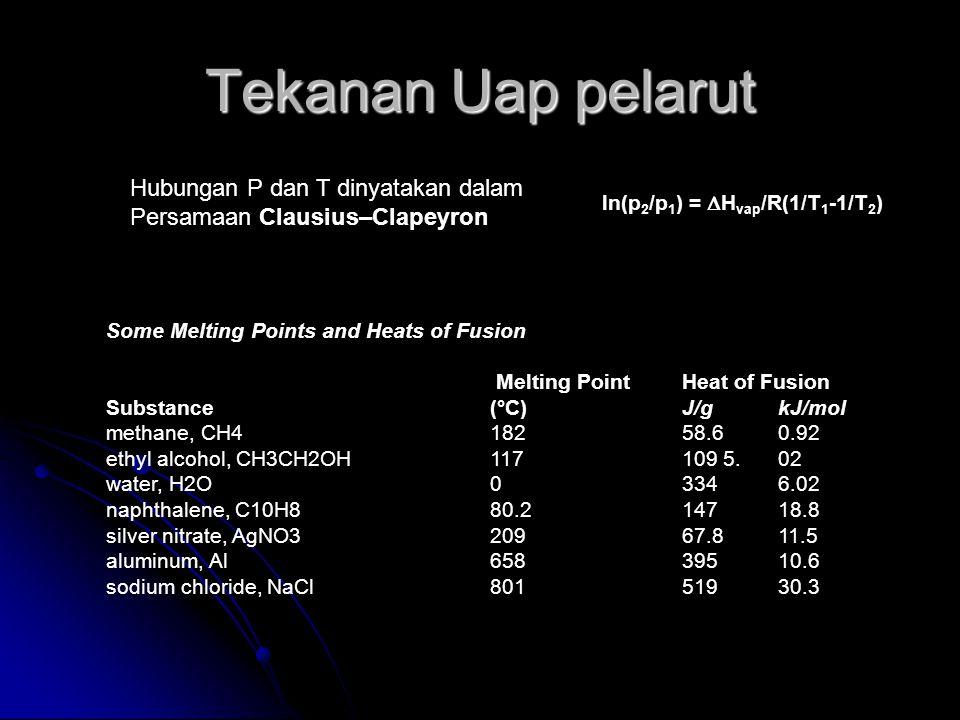 Tekanan Uap pelarut Hubungan P dan T dinyatakan dalam Persamaan Clausius–Clapeyron ln(p 2 /p 1 ) =  H vap /R(1/T 1 -1/T 2 ) Some Melting Points and H