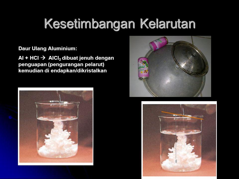Kesetimbangan Kelarutan Daur Ulang Aluminium: Al + HCl  AlCl 3 dibuat jenuh dengan penguapan (pengurangan pelarut) kemudian di endapkan/dikristalkan