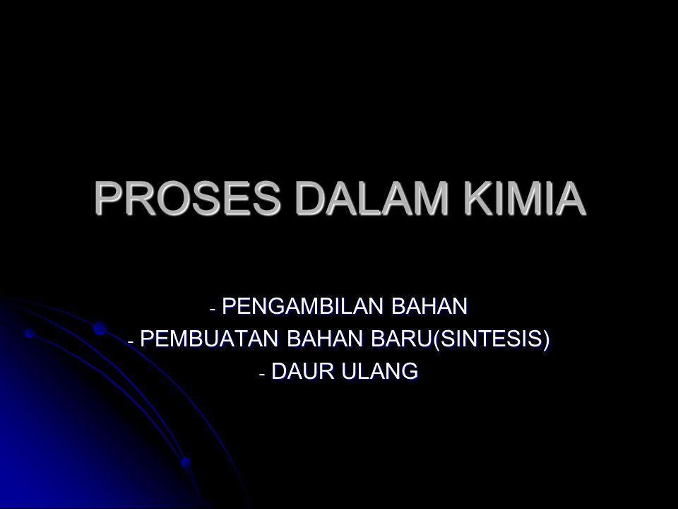 PROSES DALAM KIMIA - PENGAMBILAN BAHAN (a).