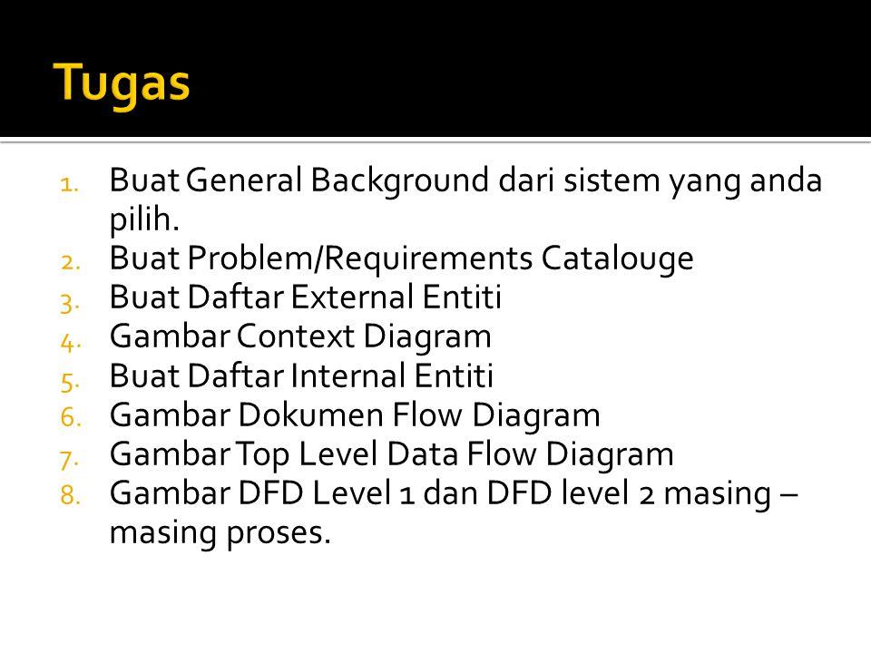 1. Buat General Background dari sistem yang anda pilih.