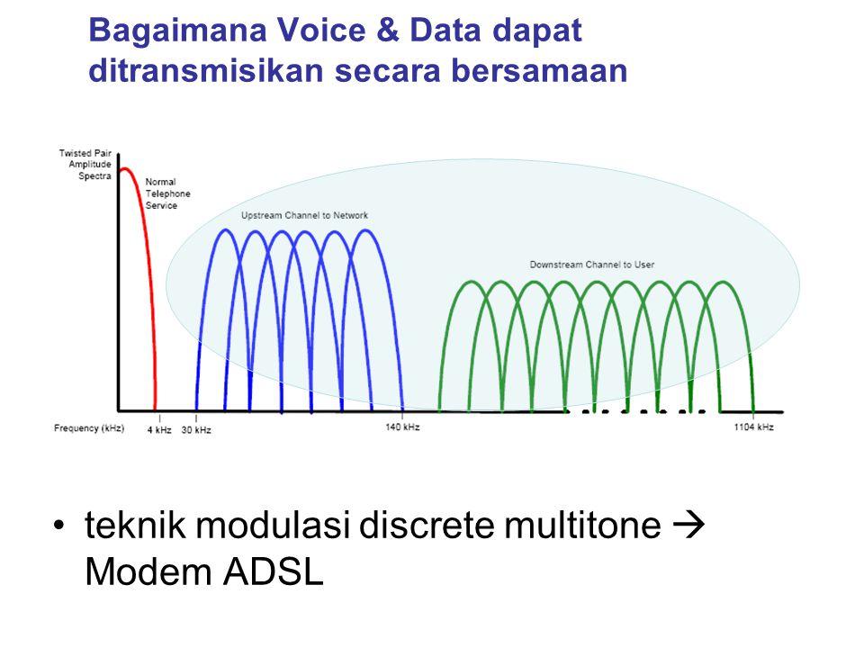 Bagaimana Voice & Data dapat ditransmisikan secara bersamaan •teknik modulasi discrete multitone  Modem ADSL