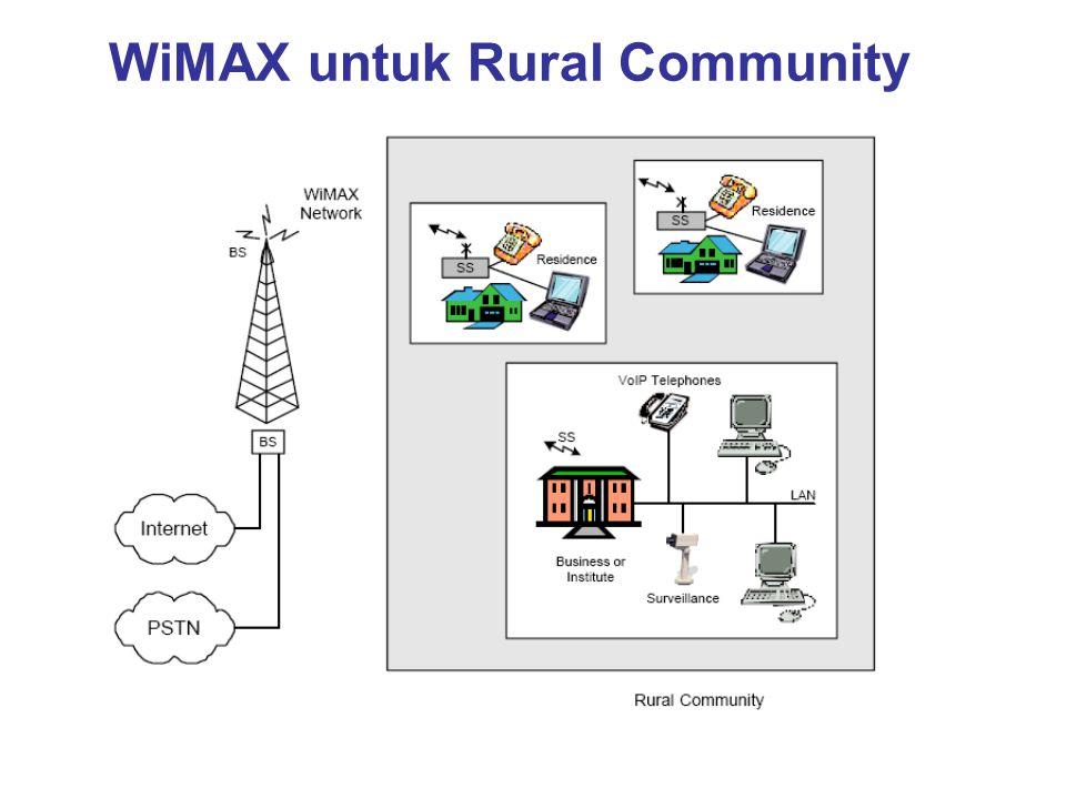 WiMAX untuk Rural Community