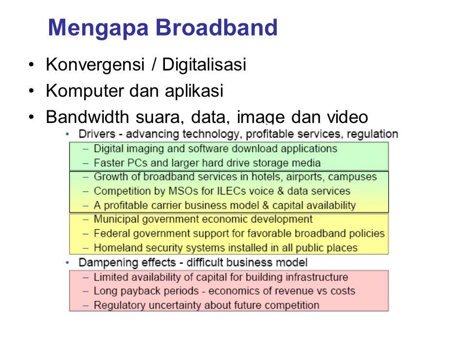 Mengapa Broadband •Konvergensi / Digitalisasi •Komputer dan aplikasi •Bandwidth suara, data, image dan video