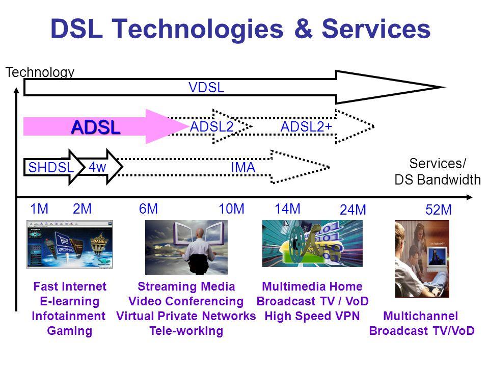 ADSL •ADSL (Asymmetric Digital Subscriber Line): teknologi akses, yang memungkinkan terjadinya komunikasidata, voice dan video secara bersamaan, menggunakan media jaringan akses kabel tembaga 1 pair.