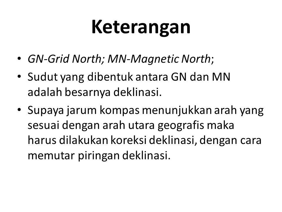 Keterangan • GN-Grid North; MN-Magnetic North; • Sudut yang dibentuk antara GN dan MN adalah besarnya deklinasi. • Supaya jarum kompas menunjukkan ara