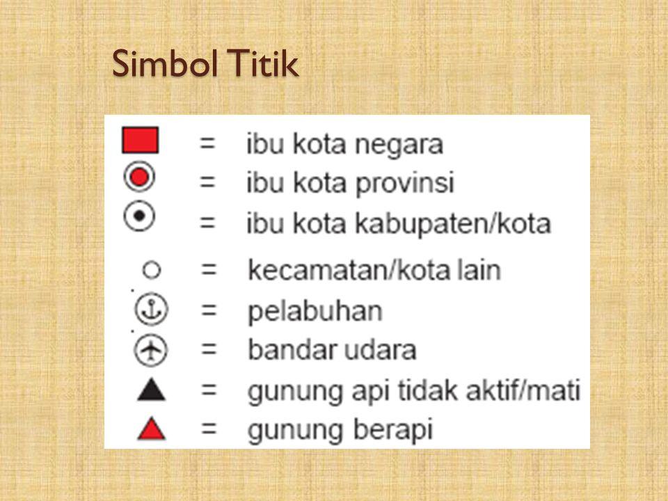 Simbol Area