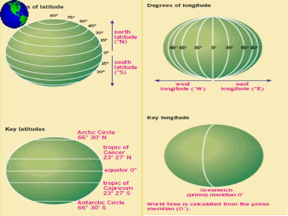  Garis Lingkar Artik adalah garis lintang 66,5 0 LU.  Garis Lingkar Antartika adalah garis lintang 66,5 0 LS.