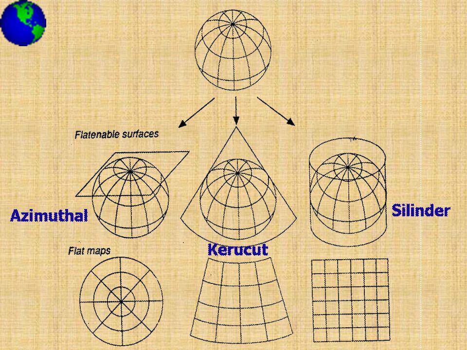 Jenis-Jenis proyeksi peta -Proyeksi Azimuthal -Proyeksi Kerucut (Conic) -Proyeksi Silinder (Cylindrical)