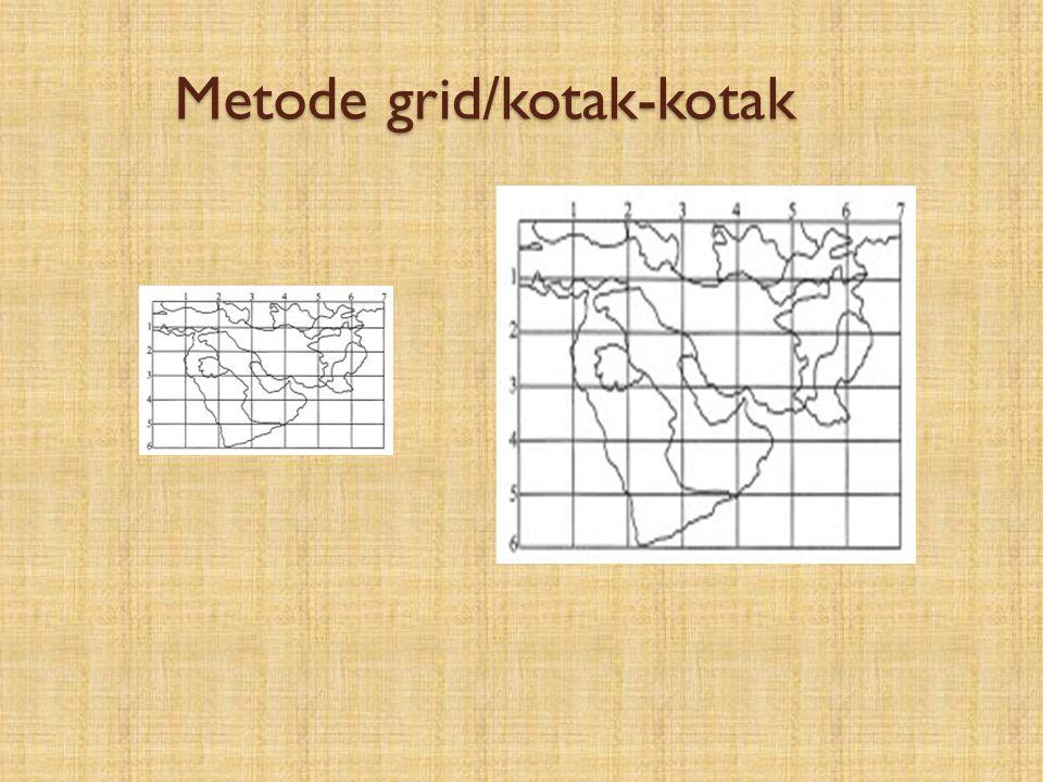 Memperbesar dan memperkecil peta Ada 3 metode yang digunakan -Metode grid/memakai kotak-kotak -Memakai alat pantograf -Memfotokopi peta