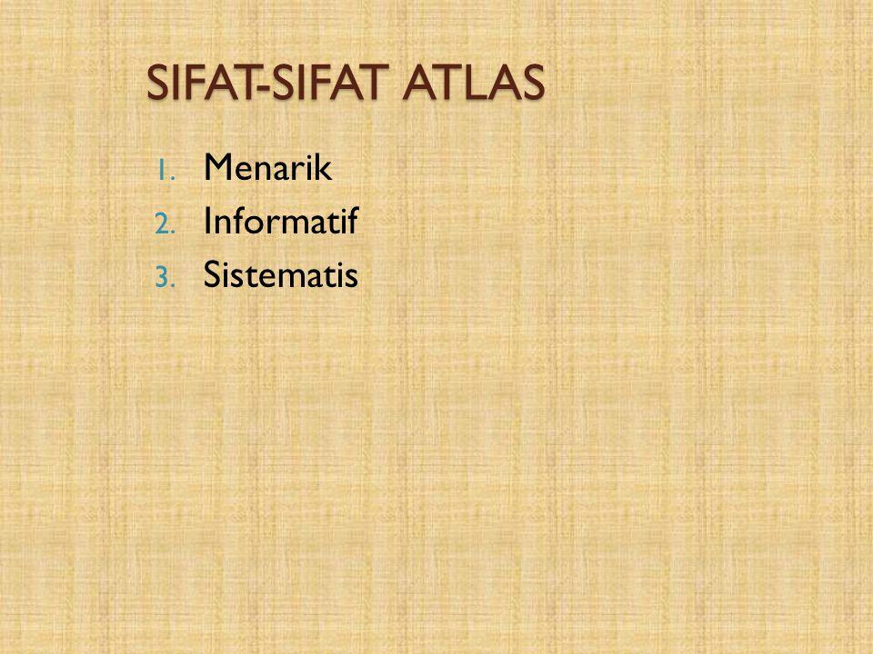 b.Atas dasar tujuan -Atlas Referensi -Atlas Wisata -Atlas Pendidikan c.Atas Dasar Isinya -Atlas umum -Atlas tematik