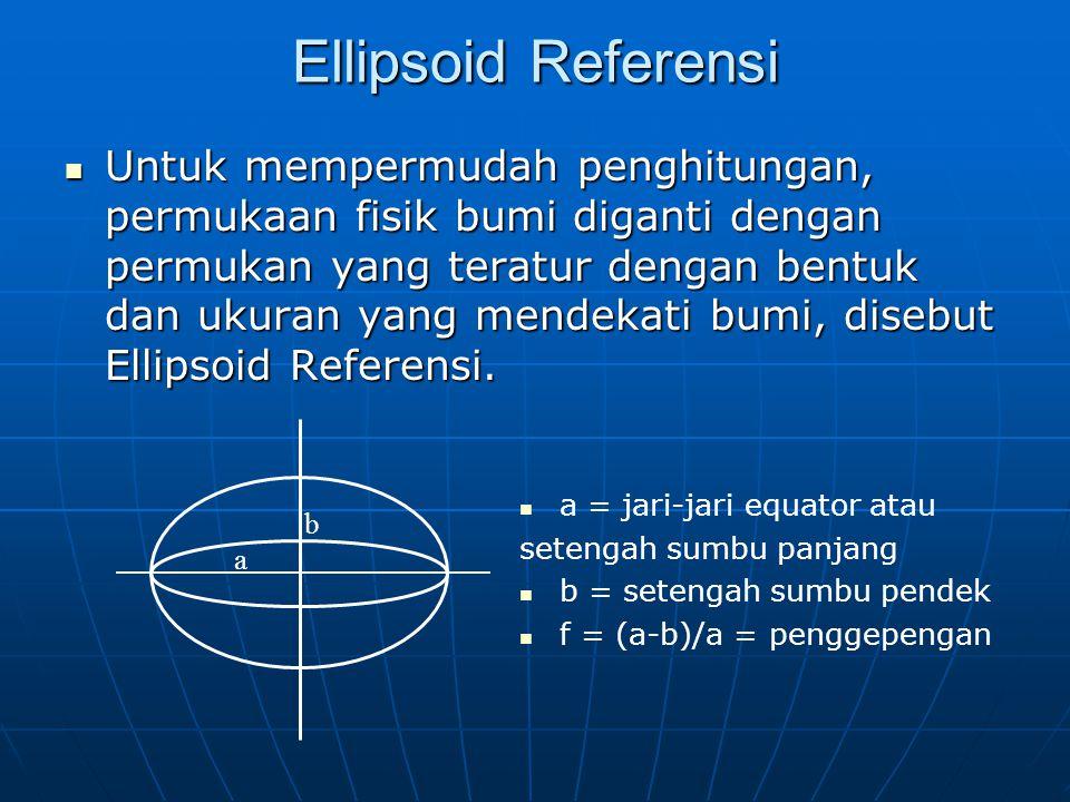 Datum Geodetik (1)  Datum geodetik adalah sejumlah parameter (misal: a, b, f) yang digunakan untuk mendefinisikan bentuk dan ukuran ellipsoid referensi yang digunakan untuk pendefinisian koordinat geodetik, serta kedudukan dan orientasinya dalam ruang terhadap fisik bumi.