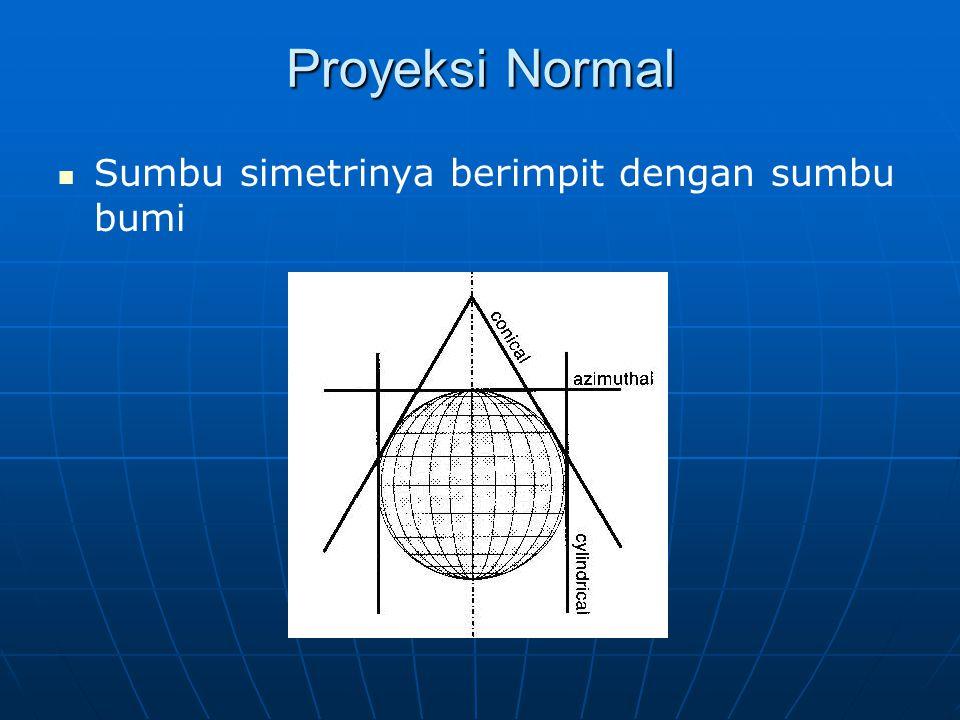 Proyeksi Miring (Oblique)   Sumbu simetrinya membentuk sudut dengan sumbu bumi.