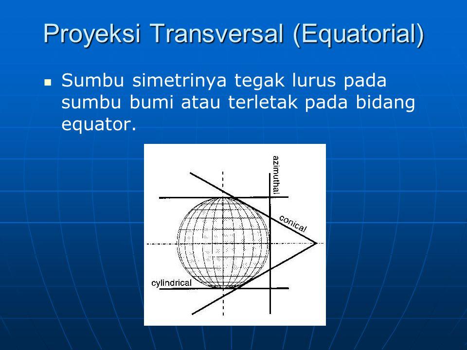 Peta Ideal   Equidistance, jarak-jarak di peta setelah diperhitungkan dengan skalanya harus sama dengan jarak sebenarnya.